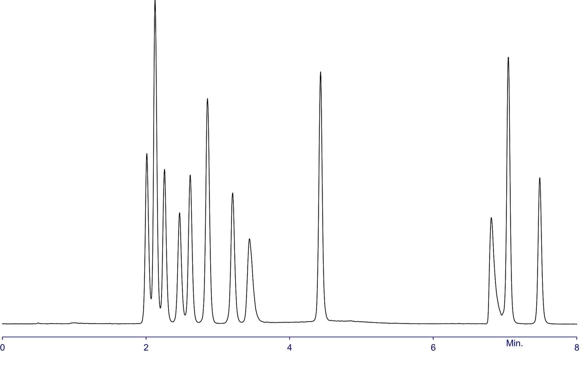 1211 Amino acids mix 12 Chrom