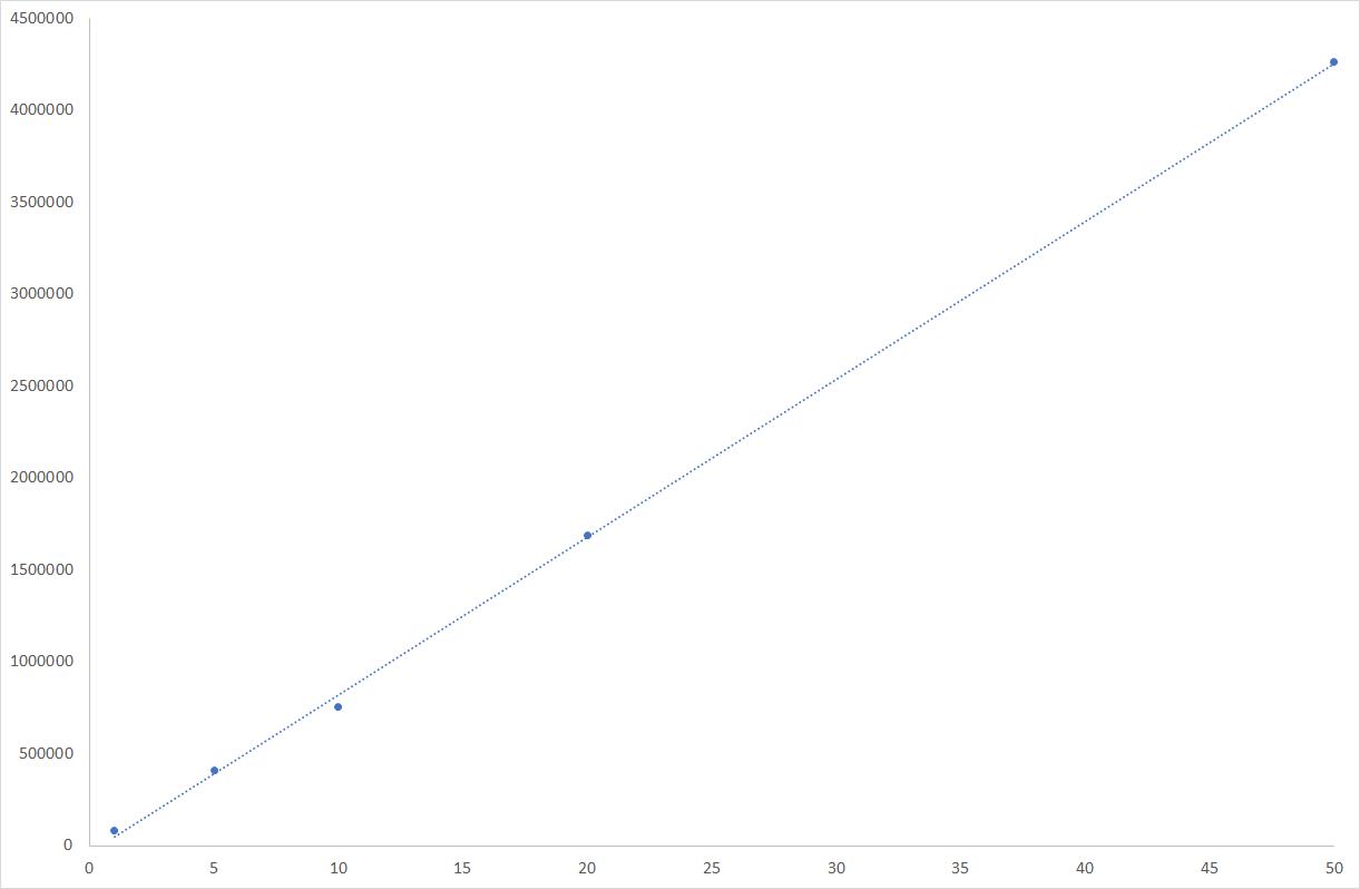 HMF quantitation